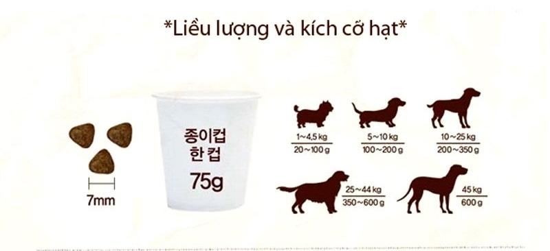 thuc-an-hat-cho-cho-6free-3-1619603848.jpg